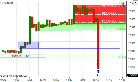 Market order Long at 1.32809