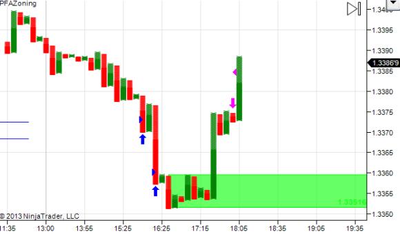 Trade hit TP at +24 pips