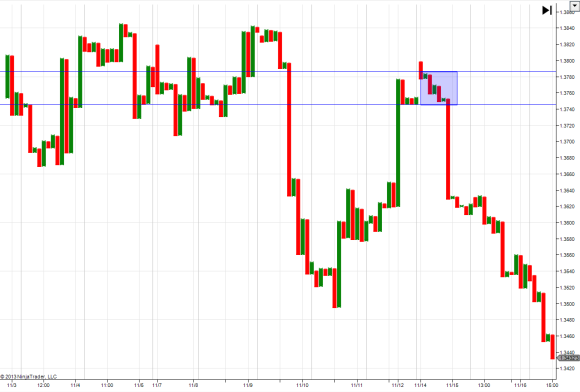 The Origin. Near enough at 1.3740 ish. SO its not that far away from the current price of 1.3450/60.