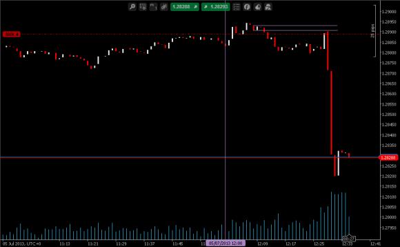 1min_chart