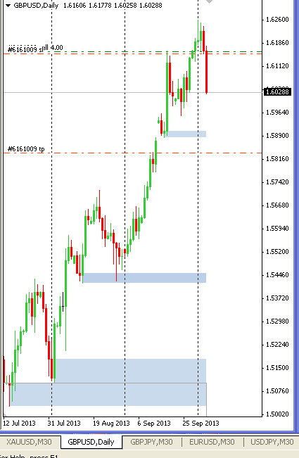 gbp_daily