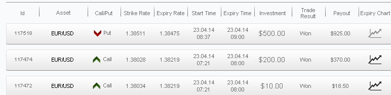 Binary options pricing calculator