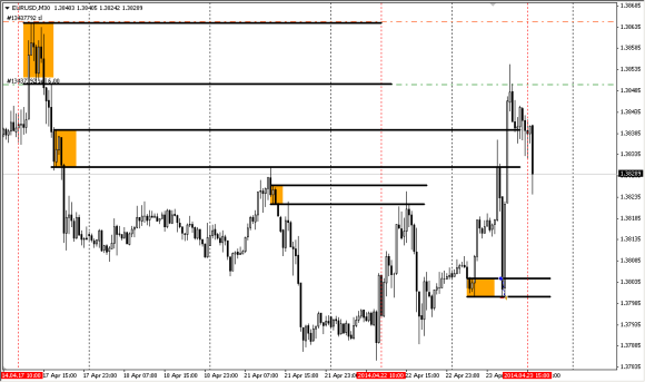 EURUSD_intraday_trade_2