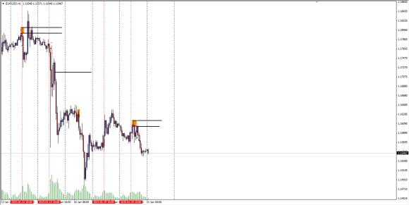 Eurusd_intrade_trade_h1