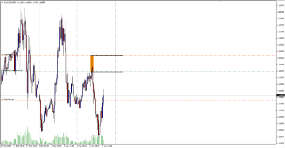 m30_SHORT_TERM_SUPPLY_Eurusd